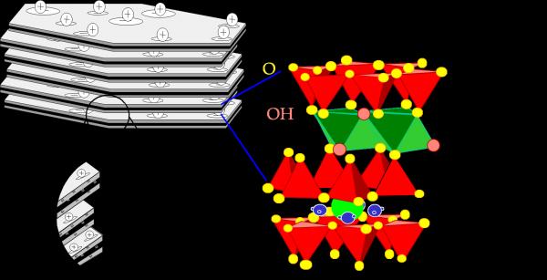 Structure of bentonite